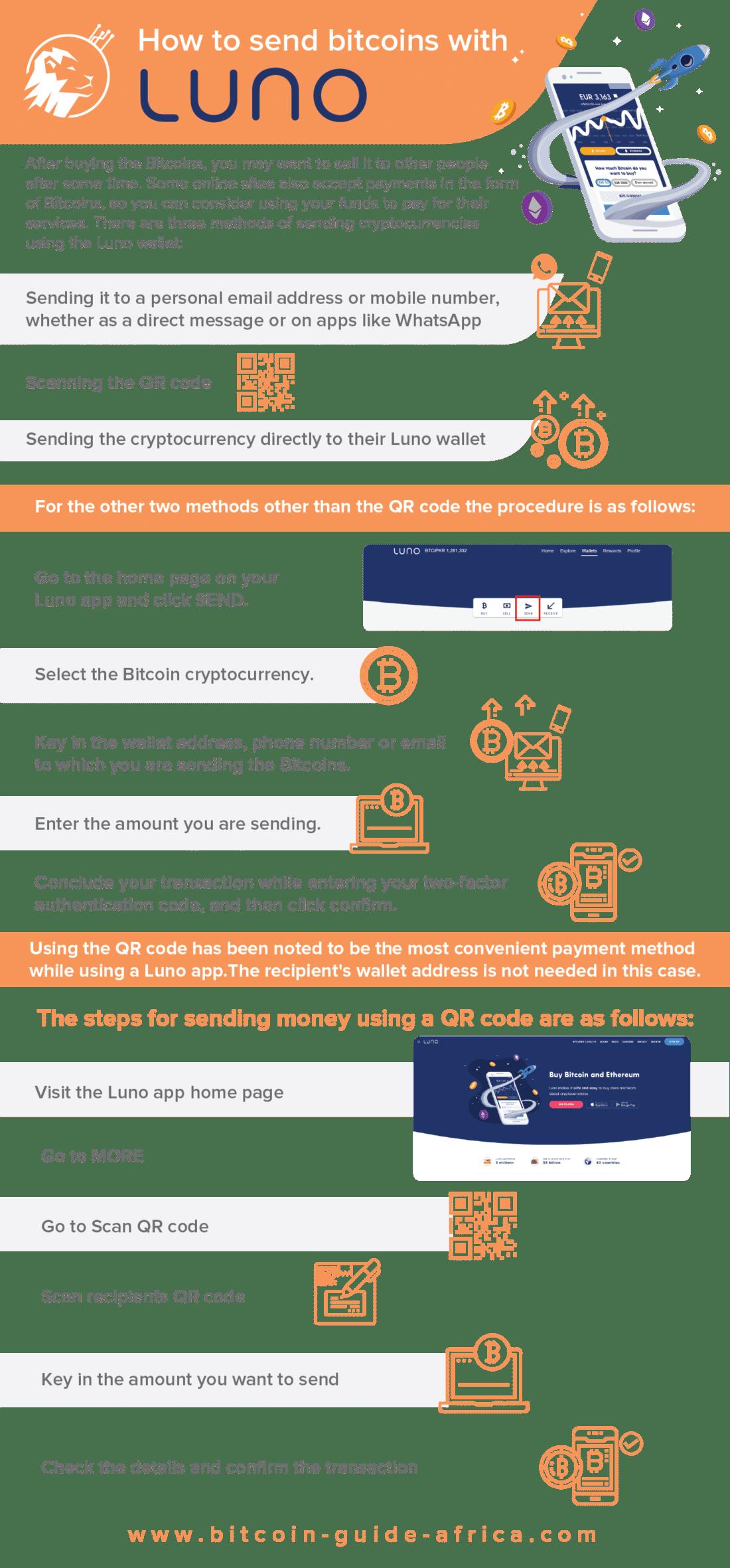 send bitcoins with Luno